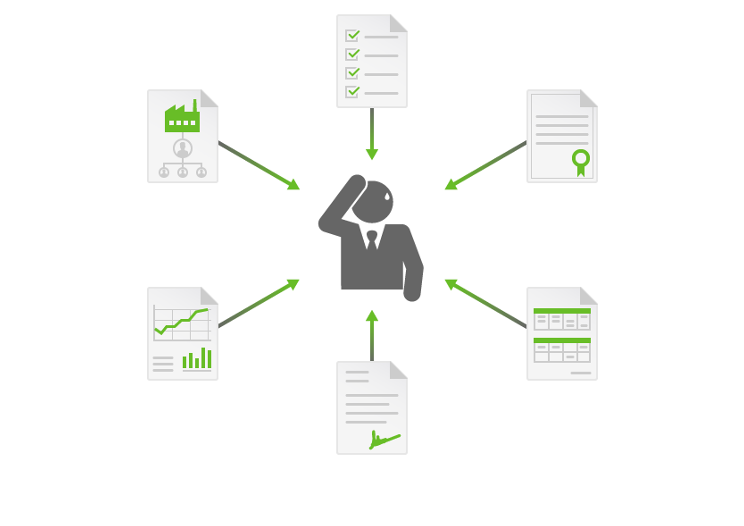 EcoVadis wartet hingegen mit einer kollaborativen Plattform für die CSR-Kontrolle auf: