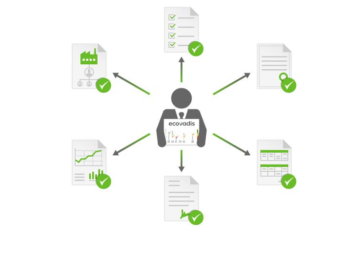 EcoVadis brings CSR monitoring into a collaborative platform: