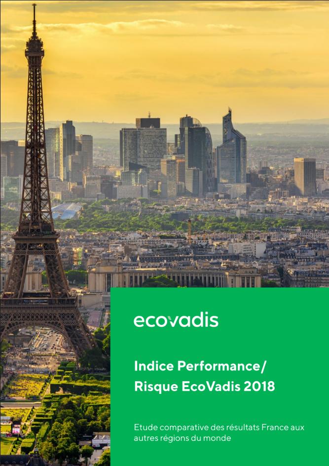 Comparatif de la performance RSE des entreprises françaises avec celle des autres pays du monde