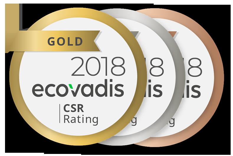 Eine Bewertung; Teilen Sie allen Ihren CSR-Erfolg mit